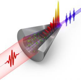 Ученые сумели преобразовать частоту светового излучения