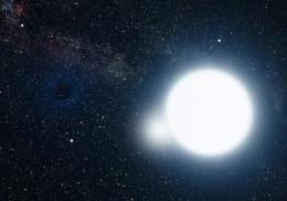 On the trail of new planets