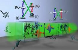Quantum optical link sets new time records