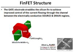 Radical new Intel transistor based on UC Berkeley's FinFET