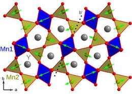 Rare coupling of magnetic and electric properties in a single material