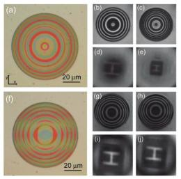 Nanowire lens can reconfigure its imaging properties