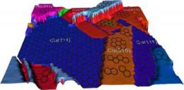 Research: Graphene grows better on certain copper crystals