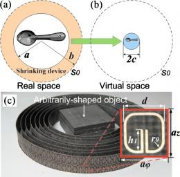 Shrinking device makes objects appear smaller than they are