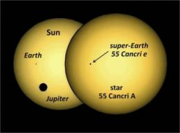 Stellar eclipse gives glimpse of exoplanet