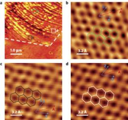 STM of individual grains in CVD-grown graphene