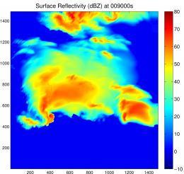 Supercomputer Simulations To Help Predict Tornadoes