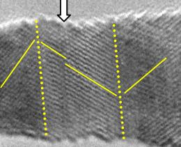 Tiny wires change behavior at nanoscale
