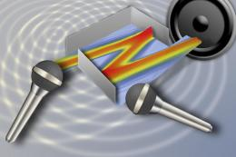Vienna Physicists Create Tap-Proof Waves