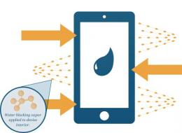 HzO demos cell phone water-proofing product