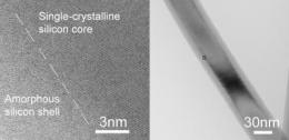 With a simple coating, nanowires show a dramatic increase in efficiency and sensitivity