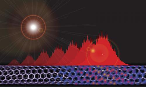 Advances in the understanding of how carbon nanotubes move charges created by light