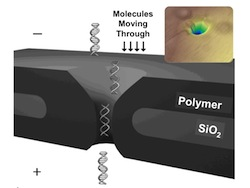 Artificial nanopore production could lead to early detection of disease