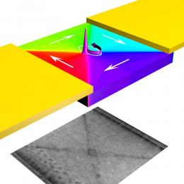 Magnetic vortex reveals key to spintronic speed limit