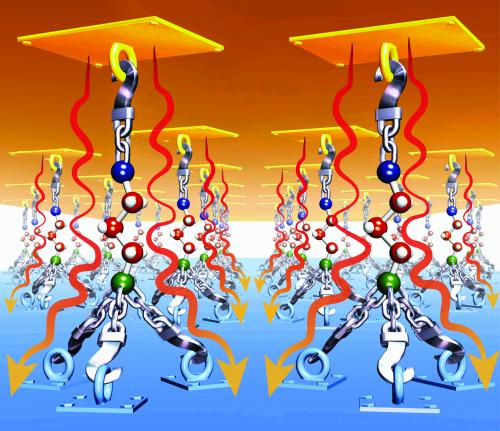 Nature Materials study: Boosting heat transfer with nanoglue
