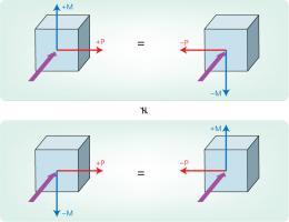 Optics gets magnetic powers