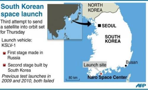 South Korean space launch