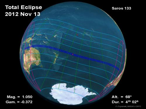 The total solar eclipse down under: How to watch it from anywhere in the world
