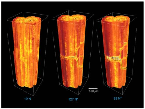 Researchers develop real-time CT-scan test rig for ceramic composites at ultrahigh temperatures