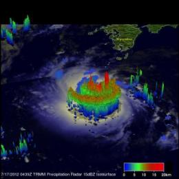 NASA's TRMM satellite eyeing Tropical Storm Khanun's rainfall