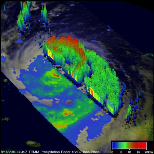 NASA's TRMM satellite measures drenching rains from Typhoon Sanba in Japan, South Korea