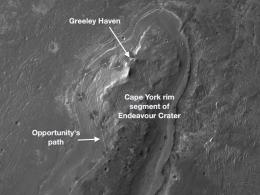 'Greeley Haven' is winter workplace for Mars rover