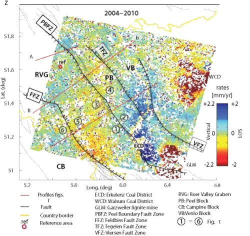 Movement along fault lines in the Netherlands due to groundwater variation