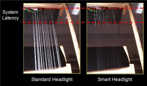 Smart headlights let drivers see between the raindrops