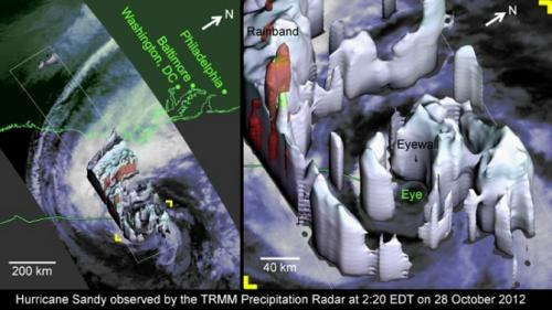 NASA's TRMM Satellite Analyzes Hurricane Sandy in 3-D