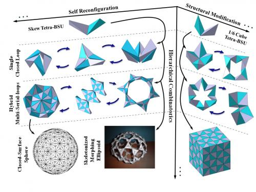 Origami-inspired design method merges engineering, art