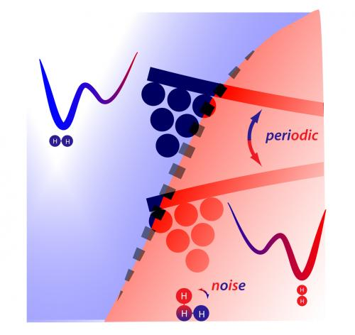 Transforming noise into mechanical energy at nano level