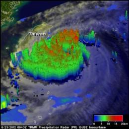 Tropical Storm Tembin crossed over Taiwan, back over water