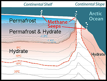 Expedition to study methane gas bubbling out of the Arctic seafloor