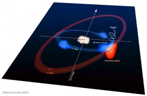 "Discovery of the ""Pigtail"" molecular cloud"