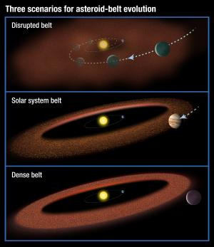 Asteroid belts of just the right size are friendly to life