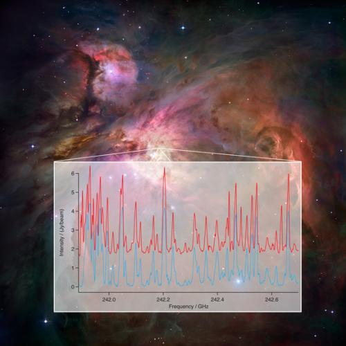 Astrochemistry enters a bold new era with ALMA