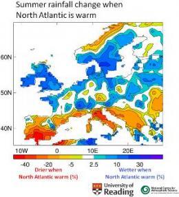Atlantic Ocean blamed for run of dismal UK summers