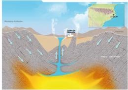 Contamination of La Selva geothermal system in Girona, Spain