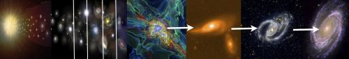 Cosmic GDP crashes 97% as star formation slumps