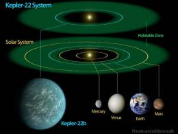 Could 2012 be the year we find extraterrestrial life?