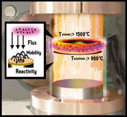 Darpa seeks non-thermal approaches to thin-film deposition