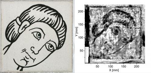 Detective work using terahertz radiation