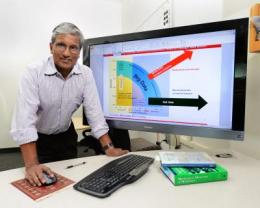 Developing new computing approach to materials science
