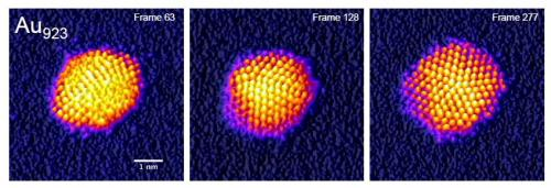 Atomic structure of nanoparticles brought under control