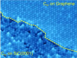Graphene decoupling of organic/inorganic interfaces