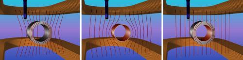 Magnetic cloak: Physicists create device invisible to magnetic fields