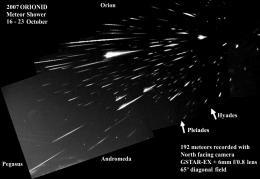Jupiter helps Halley's Comet give us more spectacular meteor displays
