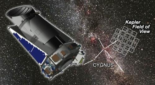 Kepler Mission extended to 2016