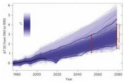New simulation predicts higher average Earth temperatures by 2050 than other models