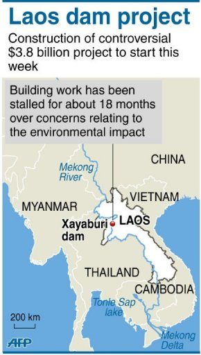 Laos dam project